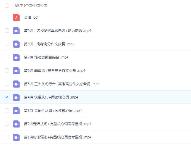 高中生物 2021高考生物 张鹏生物一轮复习清北班