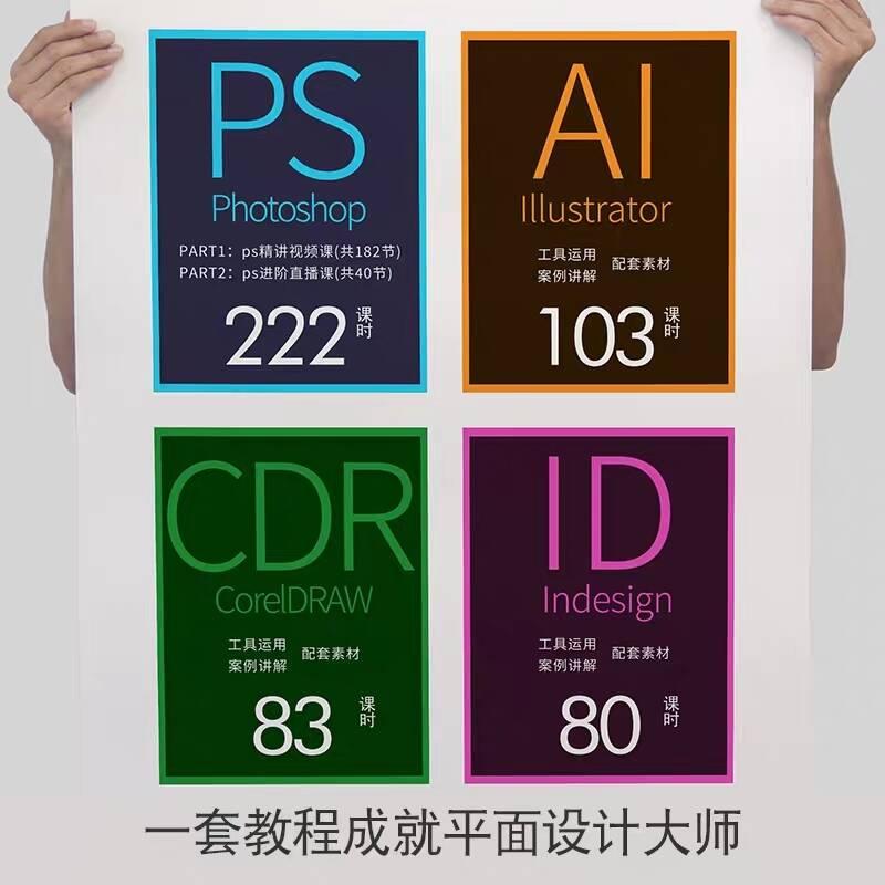 最新全套系ID AI CDR PS 视频教程 超清讲解更新 入门到精通 一套教程成就你!!!