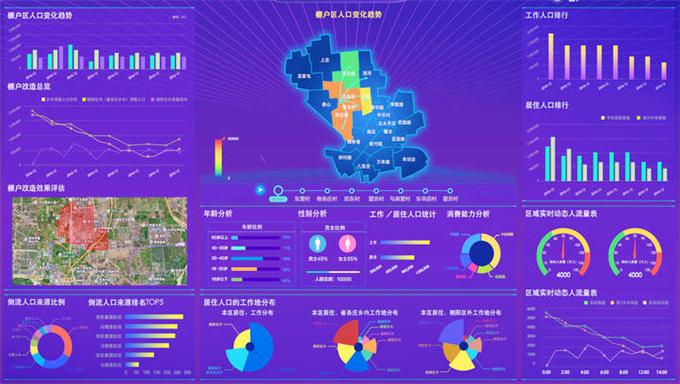【8.8G】电商数据化运营数据挖掘与分析应用轻松驾驭统计学EXCEL大数据分析合集
