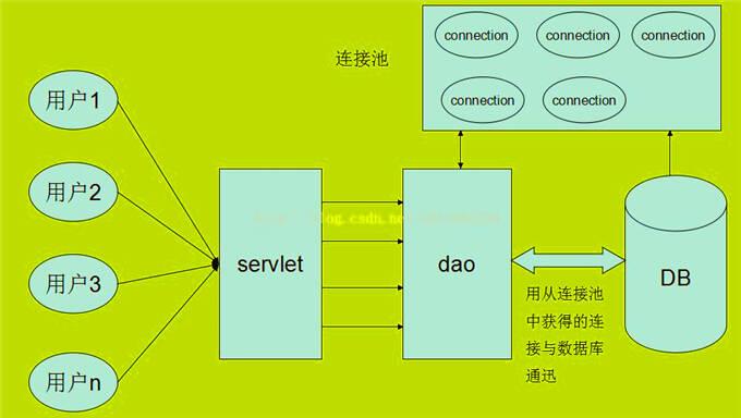 [数据库] 企业级Oracle海量数据架构设计DBA培训视频 13课 送完整pdf笔记 大数据职业规划