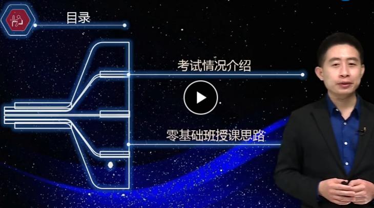 2018年DA注册会计师《经济法》精讲高清视频教程百度网盘免费下载(完结)