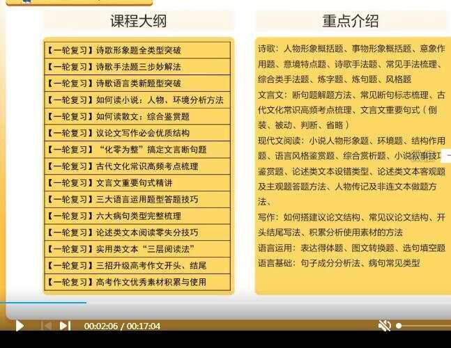 2021高三语文一轮复习秋季班直播课视频全集百度云网盘下载(殷丽娜15集 YFD)