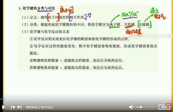 2021平赫高三化学秋季班网课视频全套(18集)