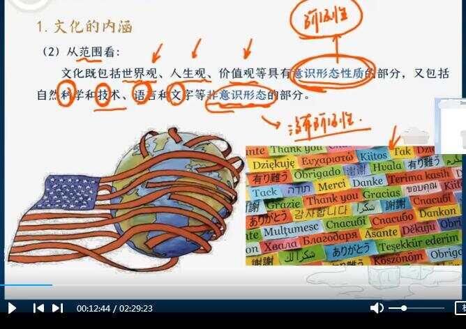 梁如冰高二政治同步辅导秋季班全套教学视频