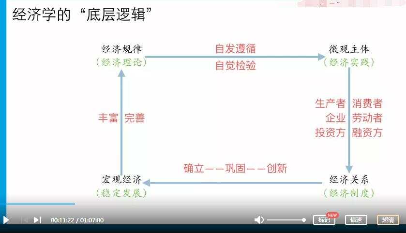 马轩宇2021高考一轮复习政治核心知识精讲班网课视频百度云