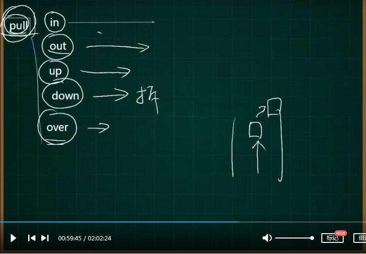 王赞2020高中英语秋季班网课视频百度云网盘下载