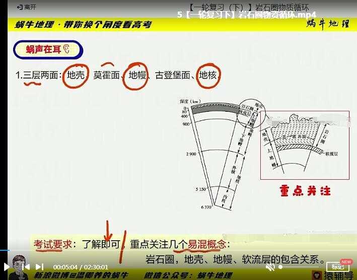 2021高三地理一轮复习下秋季班网课视频(崔亚飞14集)